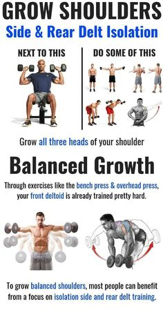 Before diving into specific workouts, let's look at a few ways you might be inadvertently holding back your overall deltoid growth. Typically, you'll experience a training plateau for three reasons, all of which need to be addressed to get back to buildin Fitness Workouts, Gym Workout Tips, Weight Training Workouts, Fun Workouts, Interval Training, Bodybuilding Training, Bodybuilding Workouts, Muscle Fitness, Mens Fitness