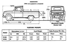 Dimensions and weight for a 1965 C 10 - The 1947 - Present Chevrolet & GMC Truck Message Board Network 1978 Chevy Truck, Classic Chevy Trucks, Custom Pickup Trucks, Gmc Pickup Trucks, Chevrolet Parts, Chevrolet Trucks, Chevy Apache, Car Illustration, Message Board