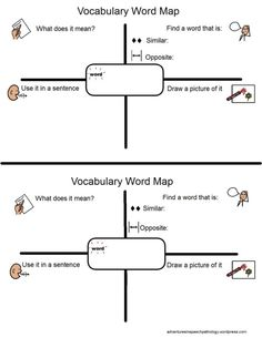 vocabulary ideas- Can be used like regular four square