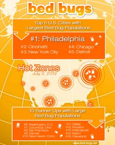 bed-bug-hot-zones summer 2012 - good to know before traveling.