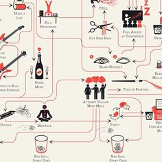 flowchart: how to lead a creative life.   i may have to follow this :)