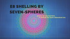 "Taken from Klee Irwin's Deep Thoughts Blog ""E8 Shelling by Seven Spheres""   #kleeirwin #kleeirwindeepthoughts #klee #irwin #deepthoughts #E8 #E8lattice #sevenspheres #7D #qgr #quantumgravityresearch #emergencetheory #science #scientist #physics #physicist #math #mathematics #mathematician #finslergeometry #geometry #johnbaez #garrettlisi #quasicrystal #quantumphysics #qsn #quasicrystallinespinnetwork #raymondaschheim #spacetime #sergiuvacaru #carlosperelman #einstein"