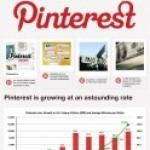 The Power of Pinterest Infographic from The Chris Voss Show