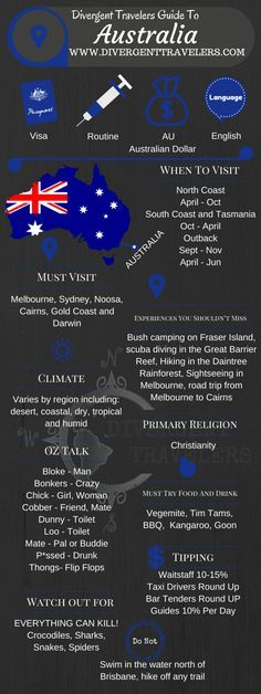Divergent Travelers Travel Guide, With Tips And Hints To Australia . This is your ultimate travel cheat sheet to Australia. Click to see our full Australia Travel Guide from the Divergent Travelers Adventure Travel Blog and also read about all of the different adventures you can have in Australia at http://www.divergenttravelers.com/destinations/australia/