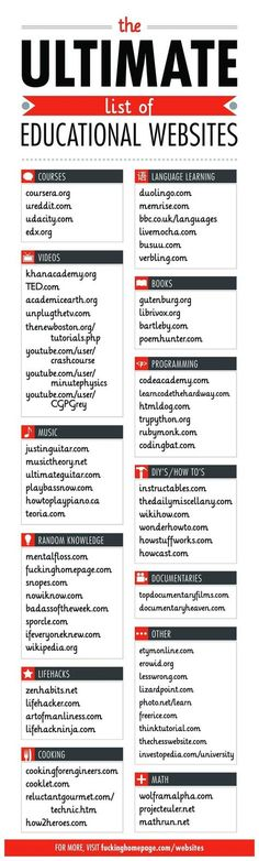 The ultimate list of educational websites...