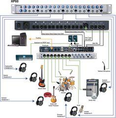 bd7734f639e55ddbba454048c311849a recording studio studio design?b=t live sound system setup diagram music reading notes in 2019