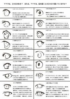 目の描き方、書き方について 顔の描き方は、顔全体のプロポーションやアタリといった「全体の顔の描き方」と目の描…