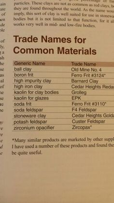 Generic and trade names for common glaze/pottery materials Glazing Techniques, Ceramic Techniques, Pottery Techniques, Ceramic Tools, Ceramic Materials, Ceramic Clay, Raw Materials, Glazes For Pottery, Ceramic Pottery