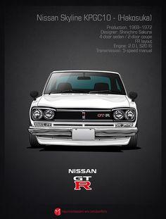 Nissan Skyline KPGC10 (Hakosuka)