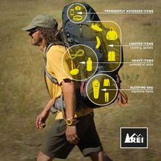 Here's a pack-loading strategy we recommend for stability and comfort on the trail / REI #sponsored