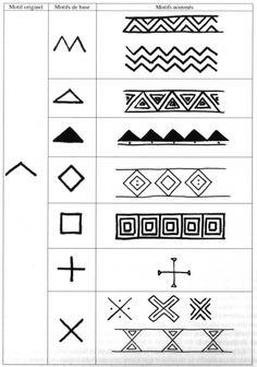La divination Ifa consiste en une série de techniques qui permettent d'engendrer, d'une manière apparemment aléatoire, une configuration parmi les 256possibles. […] Le babalawo obtient ce résultat...