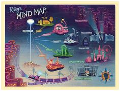 Map of Riley's Mind from Inside Out