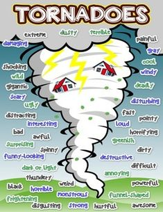 This is a perfect integration of Language Arts into our unit. We can brainstorm adjectives that have to do with tornadoes and hurricanes on our own, and then make a poster like this one with the words we come up with. Science Fair Projects, Science Lessons, Lessons For Kids, Science Activities, School Projects, Science Ideas, Science Experiments, School Ideas, Weather Activities For Kids