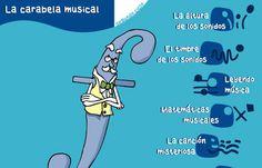 recursos musicales primaria