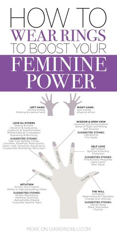 How to wear ring to boost your feminine power accordingly with finger meaning and symbolism How to wear Crystal Rings cheat sheet to enhance your feminine power