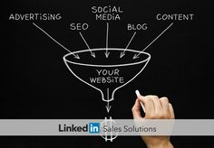 Check Gated Content to Build Sales and Marketing Lead Generation