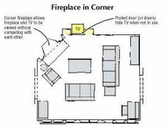 family room furniture arrangement with corner fireplace. - family room furniture arrangement with corner fireplace. Corner Fireplace Layout, Corner Fireplace Mantels, Living Room With Fireplace, My Living Room, Fireplace Ideas, Gas Fireplace, Fireplace Design, Electric Fireplace, Fireplace Pictures