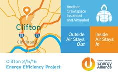 Energy efficiency project in Clifton, with partners Insulating Sales and Sacko Air. #energyefficiency #buttonitup