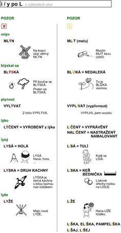 http://didaktikamj.upol.cz/download/i-y_po_L.jpg