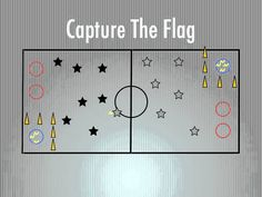 Capture the flag using flag football belts. Teams get points for flag and for capturing flags from opposing team.