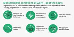 #MentalHealth conditions at work - spot the signs with this #infographic from the Mental Health Foundation. Right now 1 in 6 workers is dealing with a mental health problem such as #anxiety, #depression or #stress. Could you spot the signs? https://www.speechmark.net/