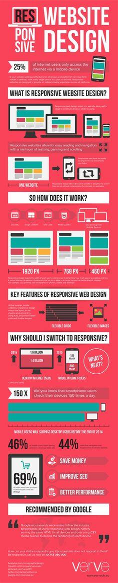 responsive_webdesign_basics