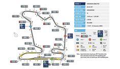 Hungaroring circuit info.