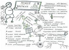 School Hacks, Self Improvement, Back To School, Psychology, Homeschool, Knowledge, Language, Notes, Study