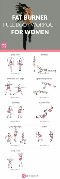 Fat Burning Full Body Workout   Posted by: AdvancedWeightLossTips.com