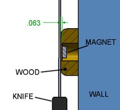 How to make a magnetic wooden knife rack - with guide on picking the right size magnet. to go in kitchen between sink and stove top. Magnetic Knife Blocks, Magnetic Knife Holder, Diy Knife, Wood Knife, Wood Table Bases, Knife Storage, Knife Stand, Diy Stool, Diy Kitchen Storage