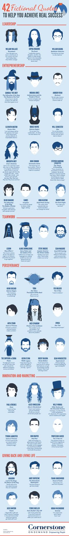 42 Fictional Quotes to Help You Achieve Real Success #infographic #Quotes #Leadership #Entrepreneurship #Motivation