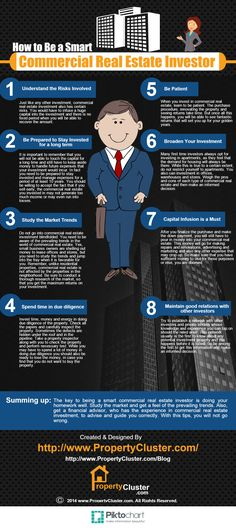How to Be a Smart Commercial #RealEstate Investor [ #INFOGRAPHIC ]