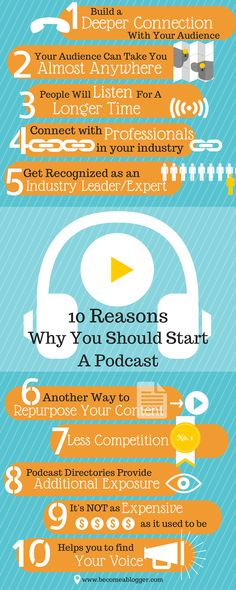 Ten Reasons Why You Should Start A PodcastBecome A Blogger