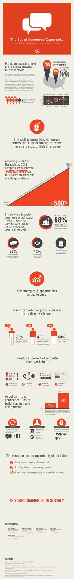 The Social Commerce opportunity #infographic