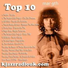 KjazzradioUk.com