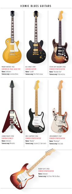 A Compendium of Iconic Guitars by Genre