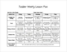 When it comes to teaching toddlers, you have to assure a fun learning ambience. Thus, a Daily Lesson Plan Templates for toddlers would include lots of playful activities that… Pre K Lesson Plans, Daycare Lesson Plans, Preschool Lesson Plan Template, Lesson Plan Format, Weekly Lesson Plan Template, Lesson Plan Examples, Infant Lesson Plans, Daily Lesson Plan, Lesson Plans For Toddlers