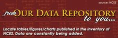 National Center for Educational Statistics  Image of table of numbers.  The banner reads 'From Our Data Repository to you... Locate tables/figures/charts published in the inventory of ...
