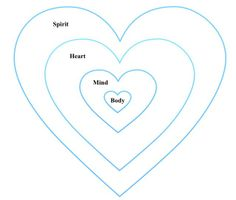 """The Relaxed Soul on """"How Spirit Heals the Mind and Body"""" Just In Case, Just For You, Heart And Mind, Good Energy, Mind Body Soul, Pretty Words, Wall Collage, Wall Prints, Words Quotes"""