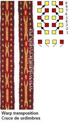 Inkle Weaving, Inkle Loom, Card Weaving, Tablet Weaving Patterns, Loom Patterns, Loom Board, Viking Reenactment, Paper Crafts, Diy Crafts