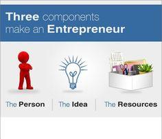 Three ingredients that make you an Entrepreneur...