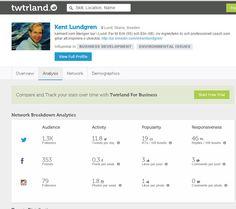 Min #Twtrland'profil per 15-04-29: http://twtrland.com/profile/kentlundgren/analysis . 23 engagements per post  #kultjanst Tjänstens hemsida: http://twtrland.com .