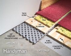 Prevent damp basement floors from ruining carpet and other finished flooring. Install dimpled polyethylene to create an air space between the concrete and the finished floor, sealing off dampness and giving moisture a chance to dissipate.- for the garage. Basement Makeover, Basement Renovations, Home Renovation, Home Remodeling, Basement Ideas, Wet Basement Solutions, Basement Remodel Diy, Damp Basement, Basement House