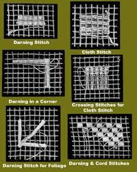 Resultado de imagen para como realizar filet lace