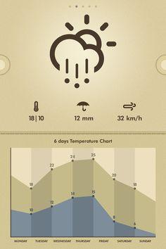 Weather Concept - part 2