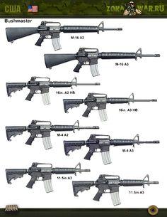 Family of assault rifles Bushmaster / Military Gear, Military Weapons, Military Equipment, Assault Weapon, Assault Rifle, Weapons Guns, Guns And Ammo, Revolver, Gun Vault