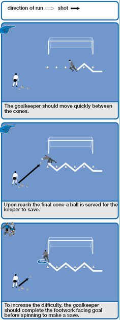 Footwork soccer drill for goalkeepers