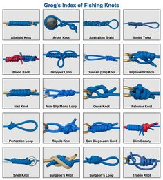Grog's index of fishing knots : Move the mouse over each knot. Look at the description to find out what it can be used for. Click on the knot you wish to see. On the new page wait until the selected knot starts to tie itself.