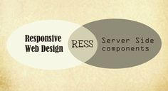 This tutorial will teach you the basics of RESS (Responsive Design + Server Side Components)