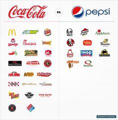 coke v. pepsi at restaurants_02